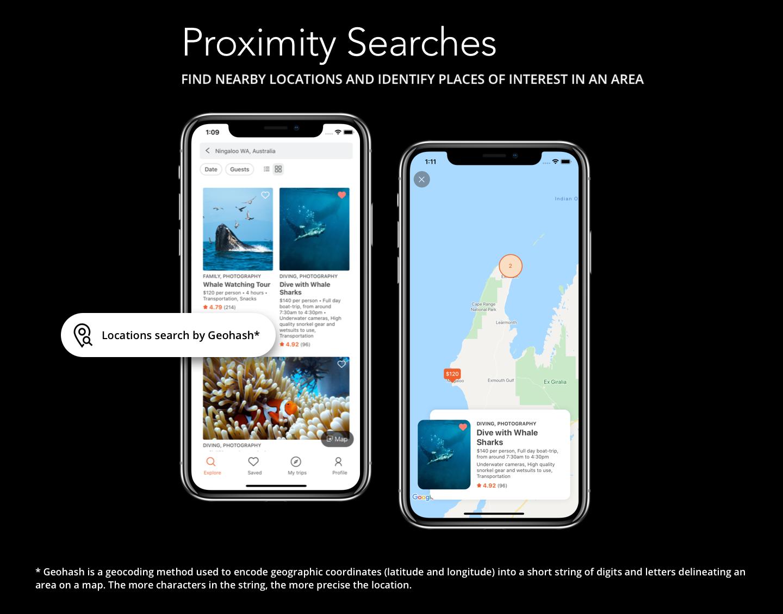 Voyage d'aventure - React Native App - 3